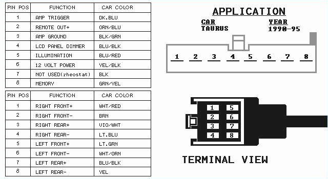 ford taurus radio wiring diagram windstar wiring diagram list 2005 ford taurus radio wiring diagram ford taurus radio wiring diagram