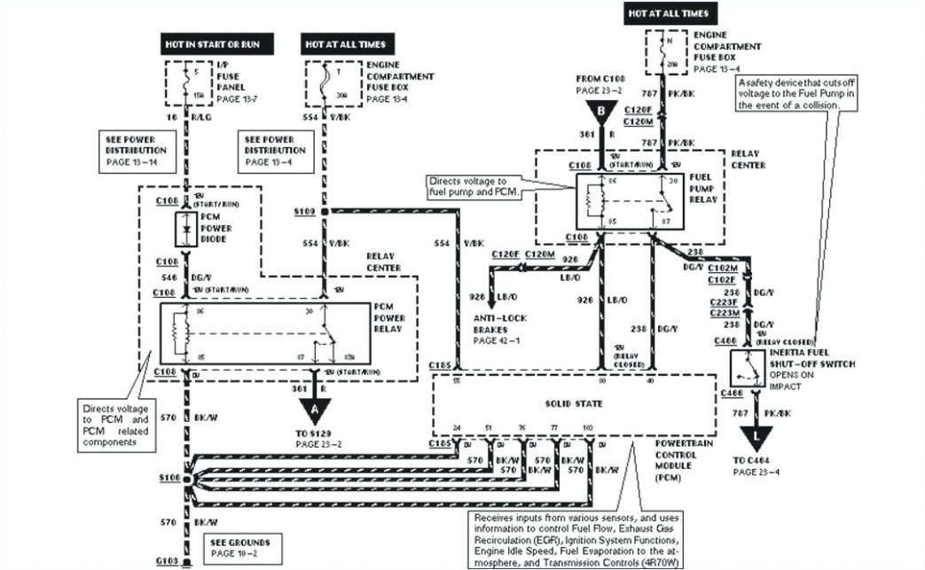 1998 lincoln town car wiring
