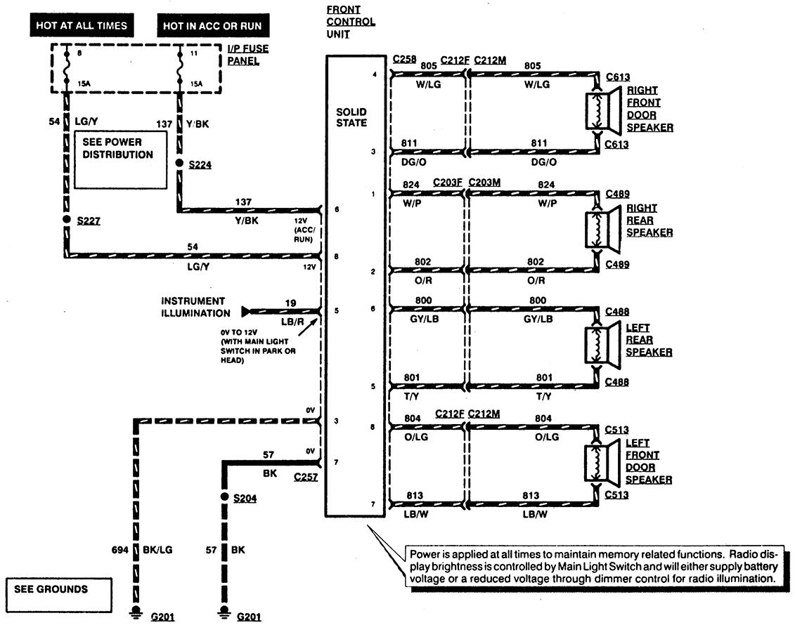 1996 cougar wiring diagrams schema wiring diagram 1996 mercury cougar wiring diagram 1996 cougar wiring diagrams