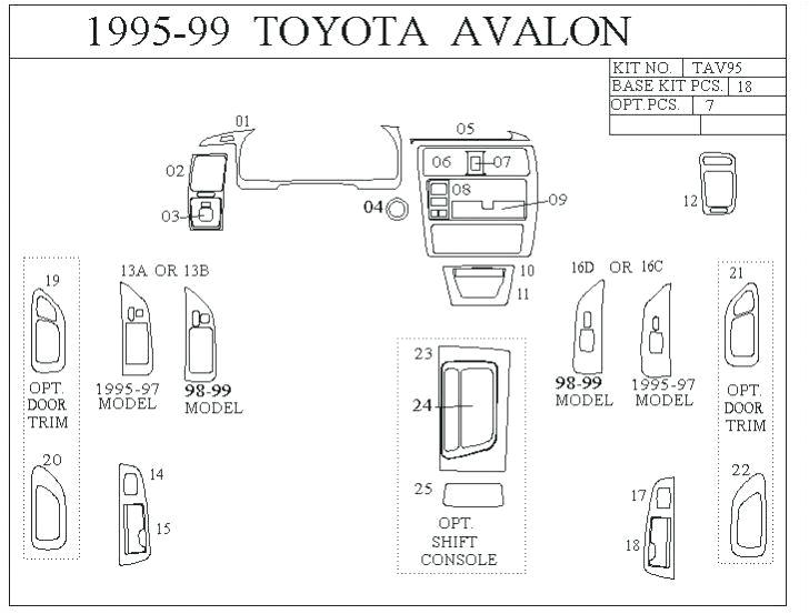 99 toyota avalon wiring diagram wiring diagram datasource 1999 toyota avalon wiring diagram 99 avalon wiring