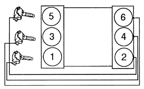 spark plug wiring diagram for 85bd990 gif