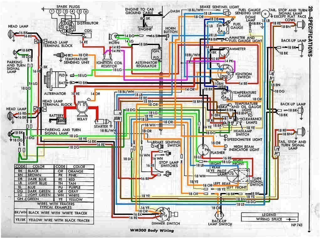 1999 dodge ram wiring diagram