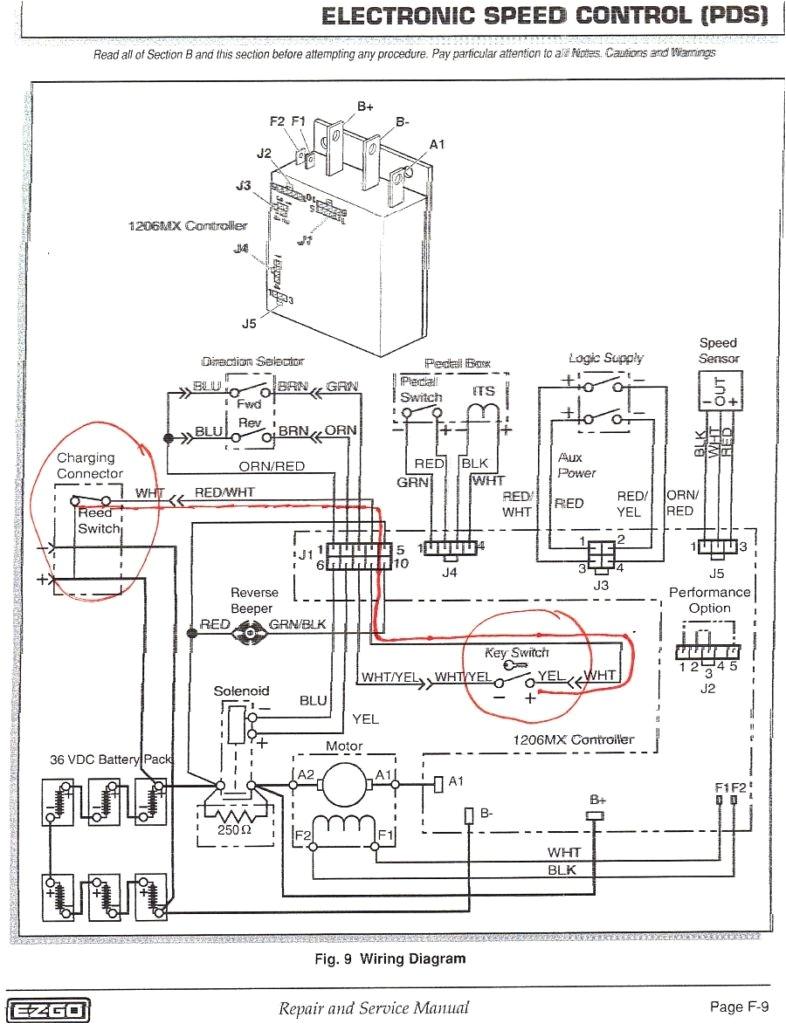 1999 ez go wiring diagram wiring diagram rows 1999 ez go txt 36 volt wiring diagram 1999 ez go wiring diagram