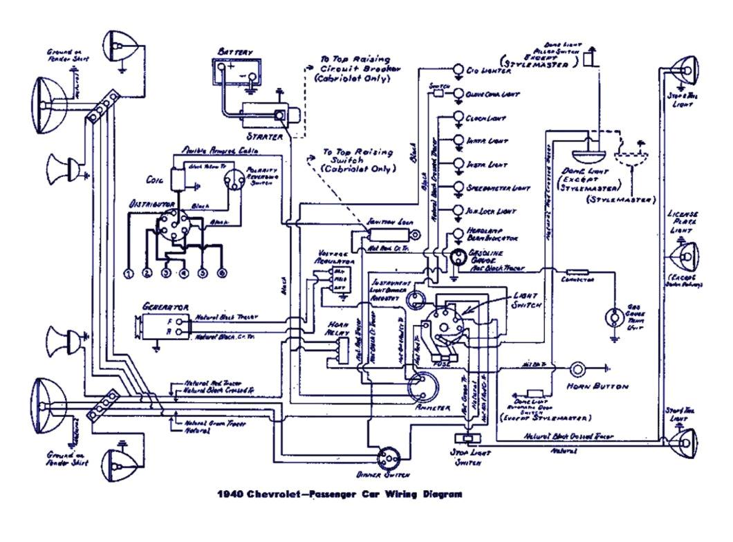 txt wiring diagram wiring diagramsezgo txt engine wiring diagram wiring diagram blog ezgo txt wiring diagram