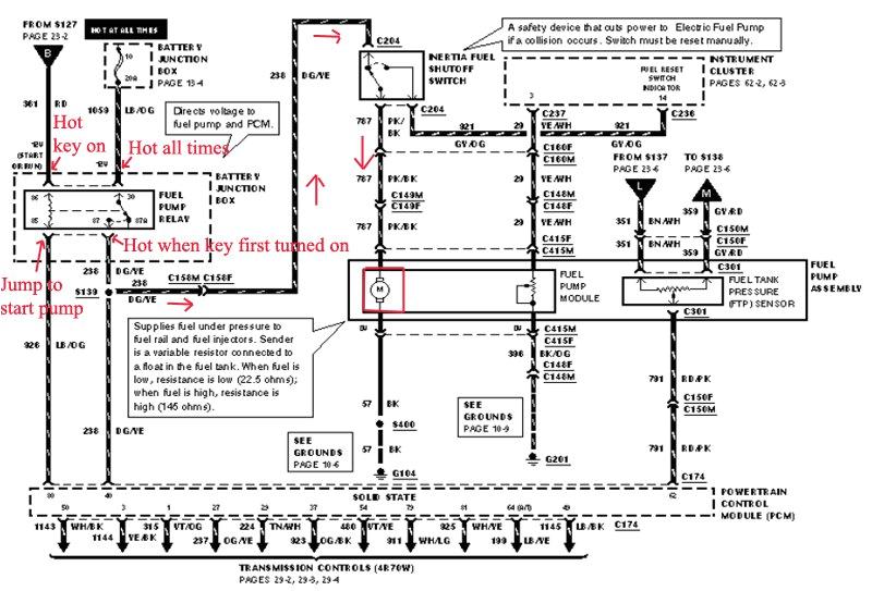 1999 ford f 150 fuel diagram data diagram schematic 99 ford f150 fuel pump wiring diagram