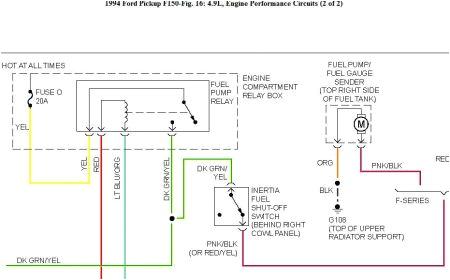 99 f150 fuel wiring diagram wiring diagram val 1999 ford f150 fuel pump wiring diagram wiring