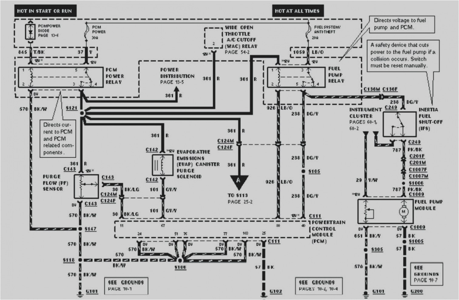 ford f53 headlight wiring wiring diagram 1999 f53 pcm wiring diagram 1999 f53 wiring diagram