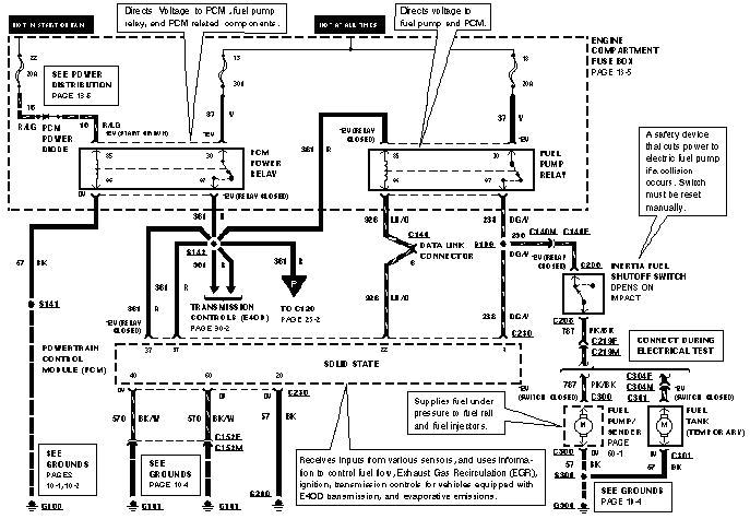 ford f53 motorhome wiring wiring diagram nameford f53 motorhome wiring wiring diagram article review 1997 ford