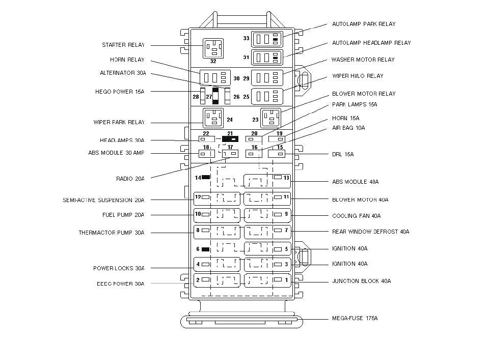 1999 ford taurus fuse box diagram wiring diagram toolbox 99 ford taurus se fuse box diagram 1999 ford taurus wagon fuse box diagram