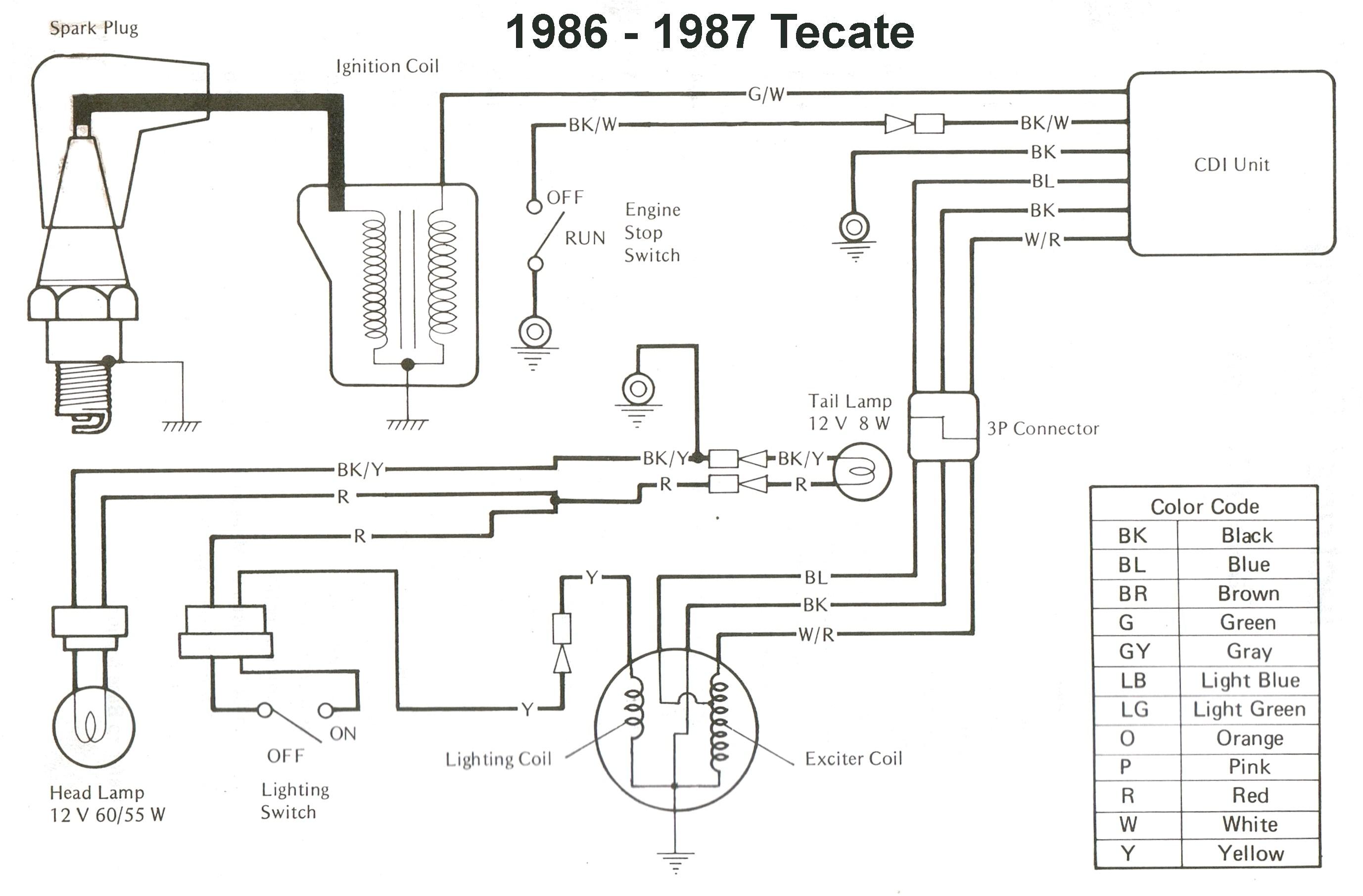 gn250 wire diagram