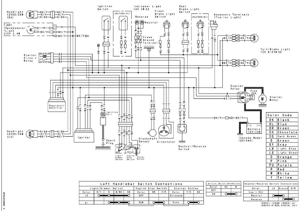 bayou 220 wiring diagram wiring diagram sysbayou 220 wiring diagram