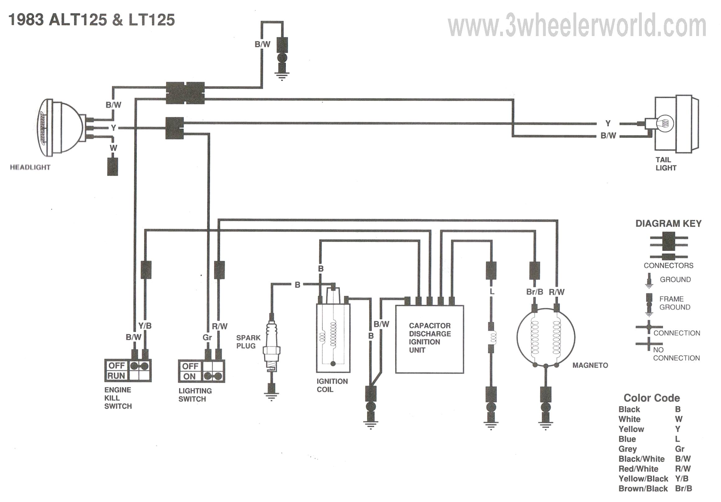 kawasaki 610 wiring schematic wiring diagram sys2008 mule 610 engine diagram wiring diagram expert kawasaki 610