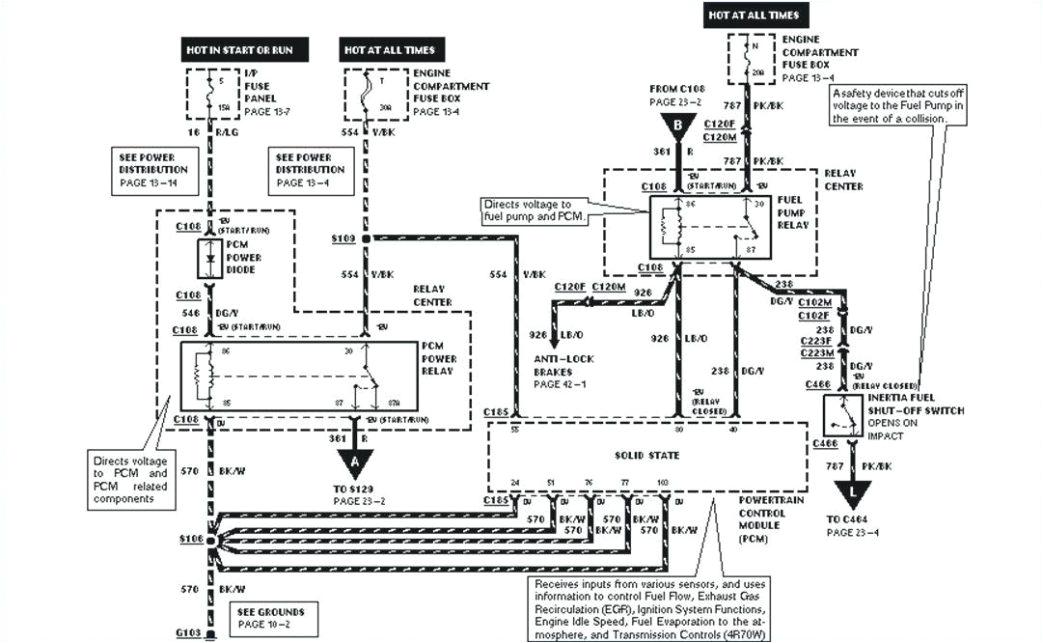 1999 lincoln town car engine diagram wiring diagram toolbox 1999 lincoln town car radio wiring diagram