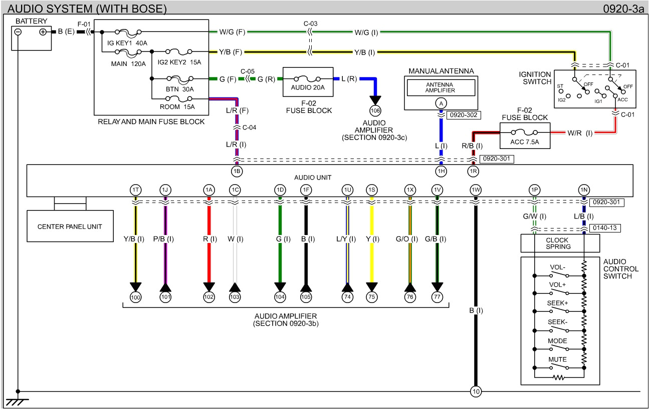 1993 mazda miata radio wiring wiring diagram article reviewmazda miata radio wiring plug diagram wiring diagrams