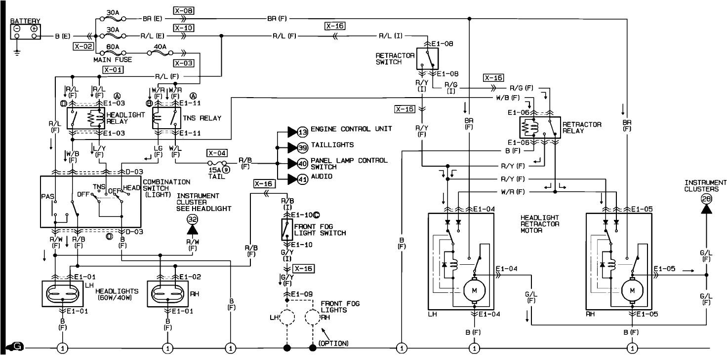 92 miata fuse diagram wiring library1992 miata engine wiring diagram fuse box u2022 rh friendsoffido co