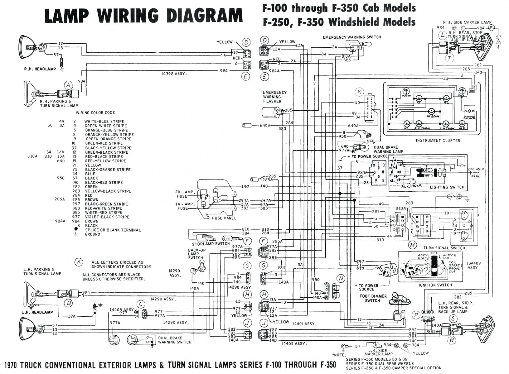 centanadienphucthanh net wp content uploads 2018 1 taft tractor wiring diagram