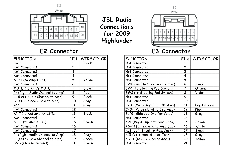 suzuki esteem radio wiring wiring diagram 1999 toyota camry stereo wiring diagram
