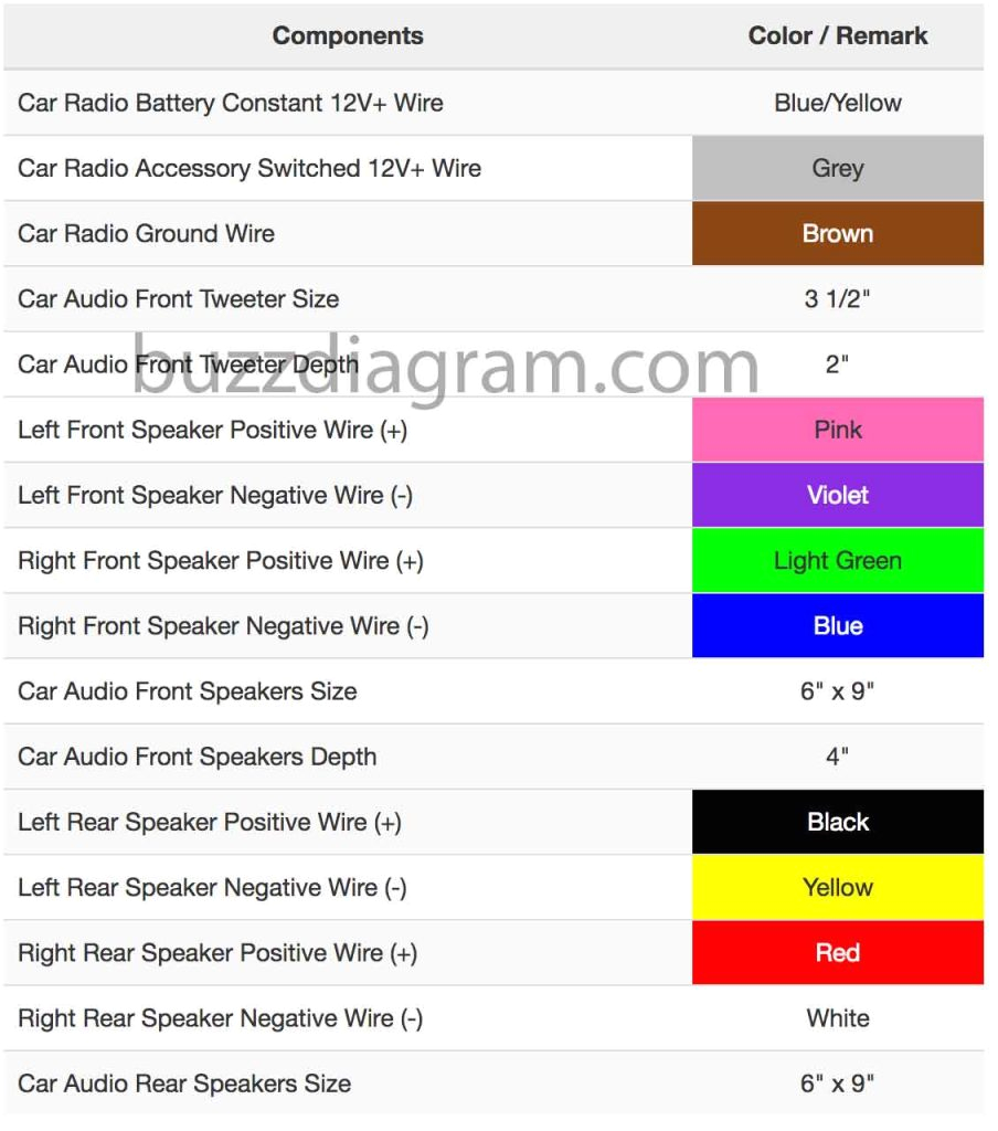wiring diagram 1998 toyota avalon schema diagram database 1999 toyota camry stereo wiring diagram