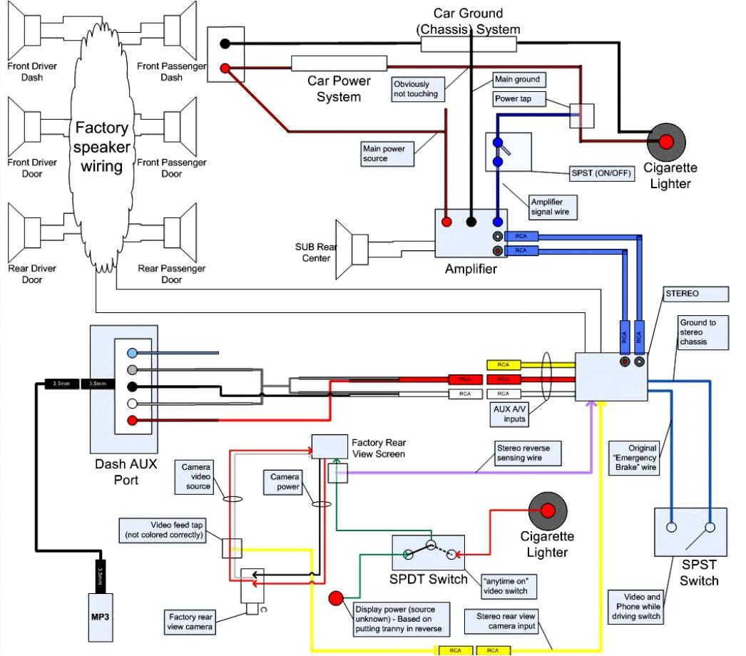 wire harness diagram 1996 toyota avalon wiring diagram for you 1999 toyota avalon wiring diagram
