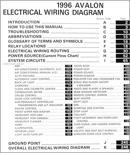 wire harness diagram 1996 toyota avalon wiring diagram for you 1999 toyota avalon wiring diagram 1996