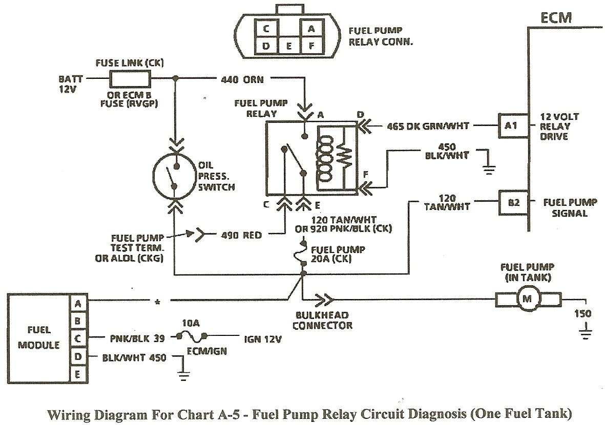 89 s10 wiring diagram wiring diagram mega1989 chevrolet s10 fuel pump wiring diagram data wiring diagram