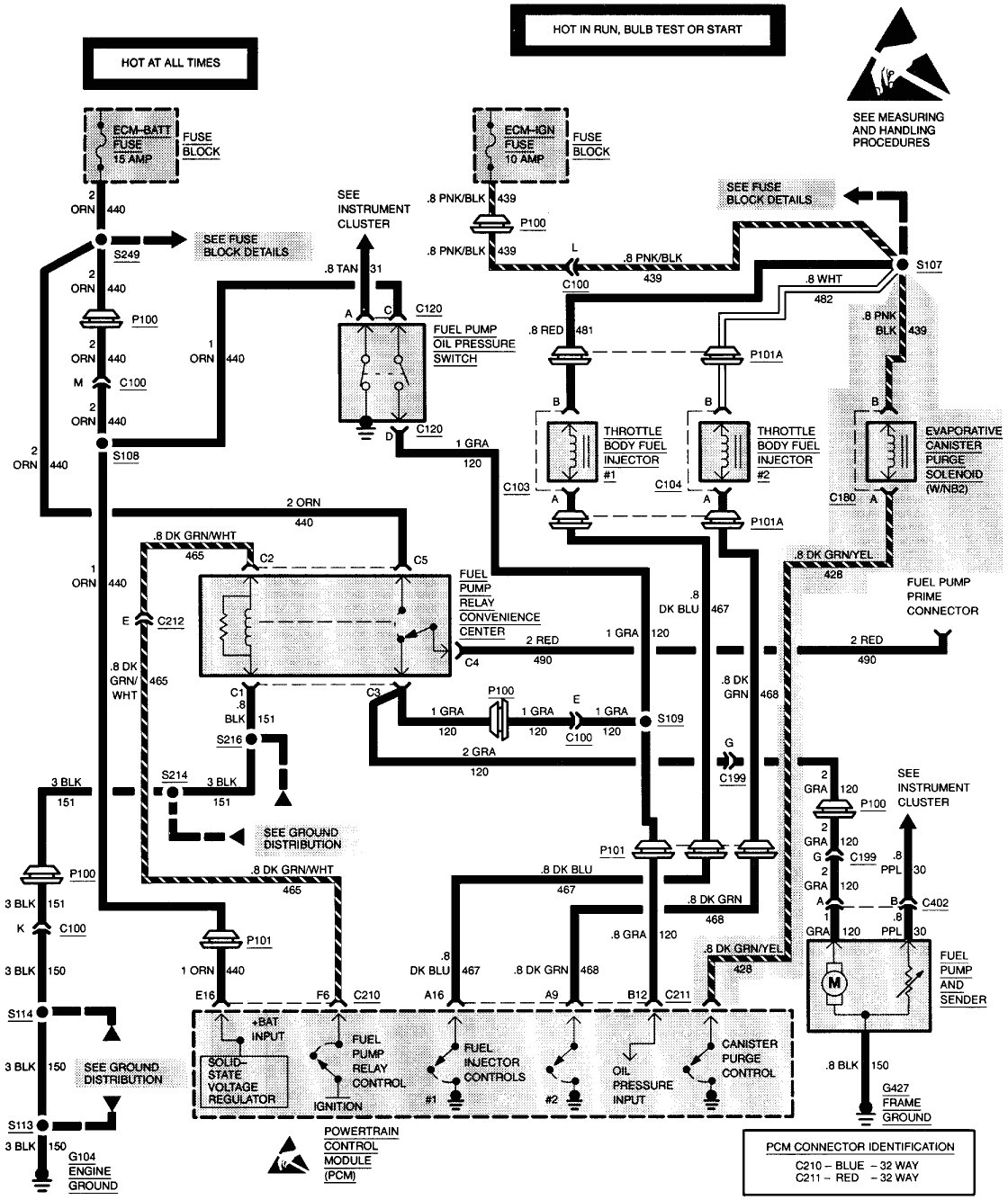 94 chevy s10 wiring diagram wiring diagram name 94 chevy s10 ecm wiring diagram 1994 chevy