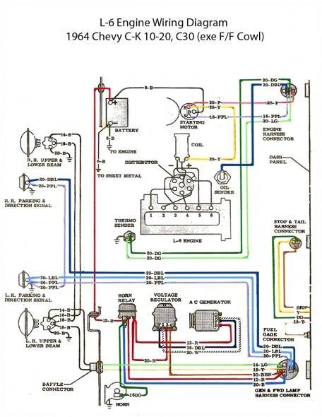 2000 chevy 1500 coil wiring diagram schema wiring diagram 2000 blazer coil wiring diagram 2000 chevy