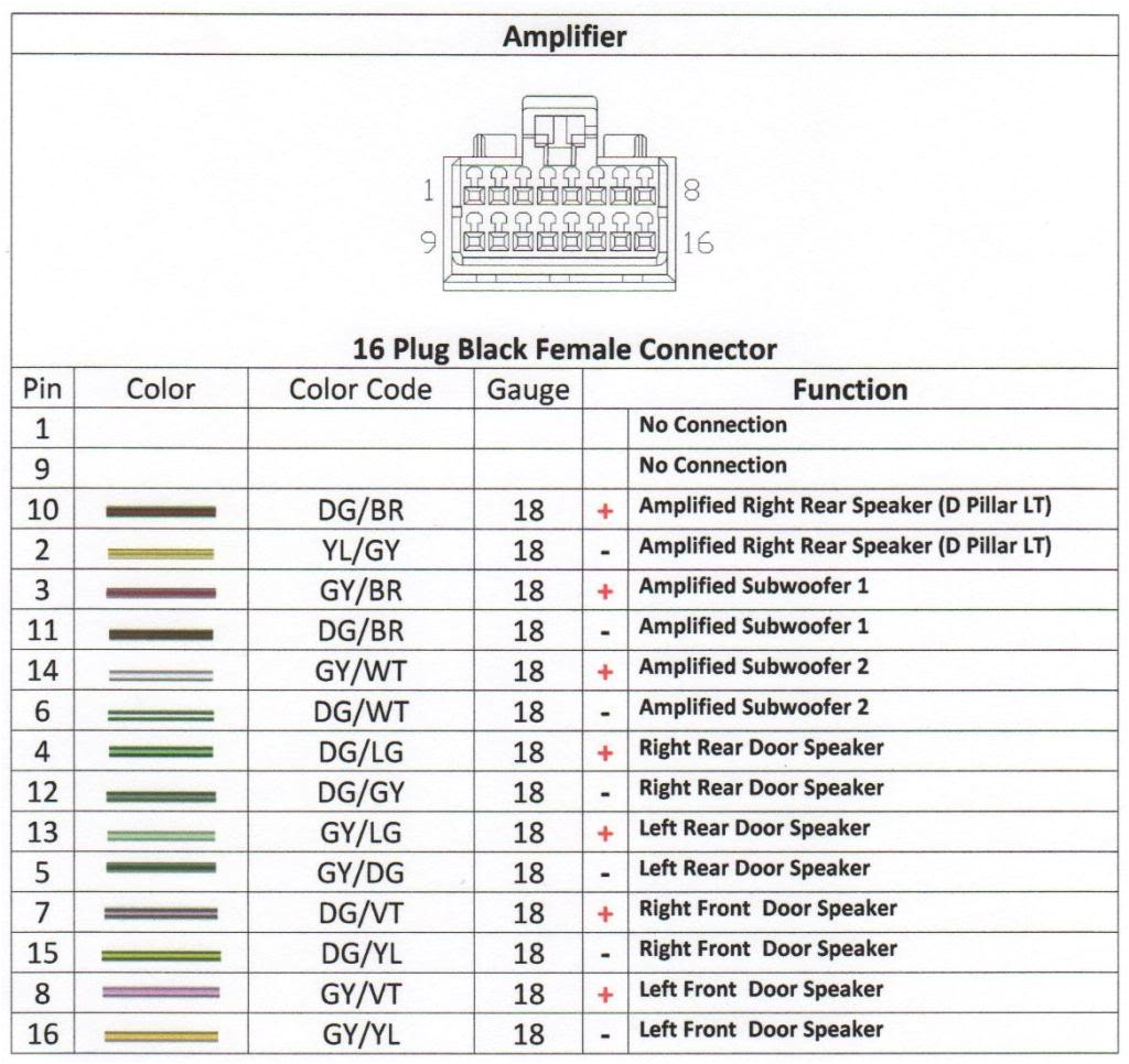 1999 dodge durango infinity radio wiring diagram wiring diagram reviewdiagram on 99 durango stereo wiring wiring