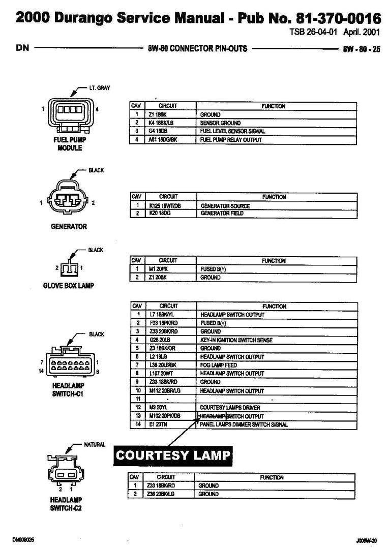 1998 dodge durango tail lights wiring diagram wiring diagram centre 1998 dodge durango tail lights wiring diagram
