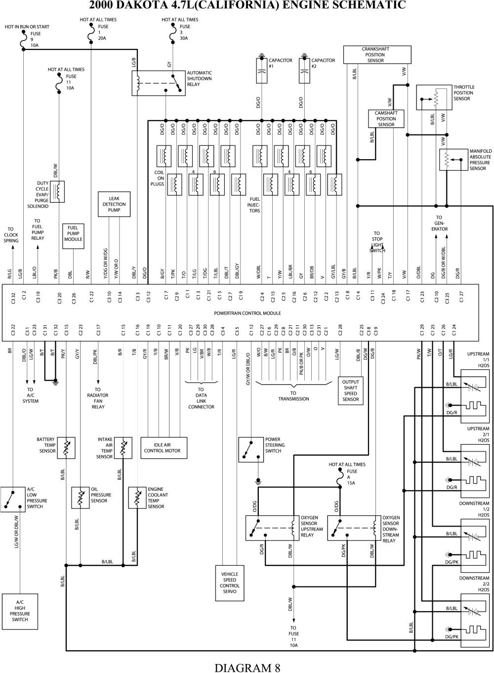 repair guides wiring diagrams wiring diagrams autozone com wiring diagram for 2000 dodge dakota wiring diagram for 2000 dodge dakota