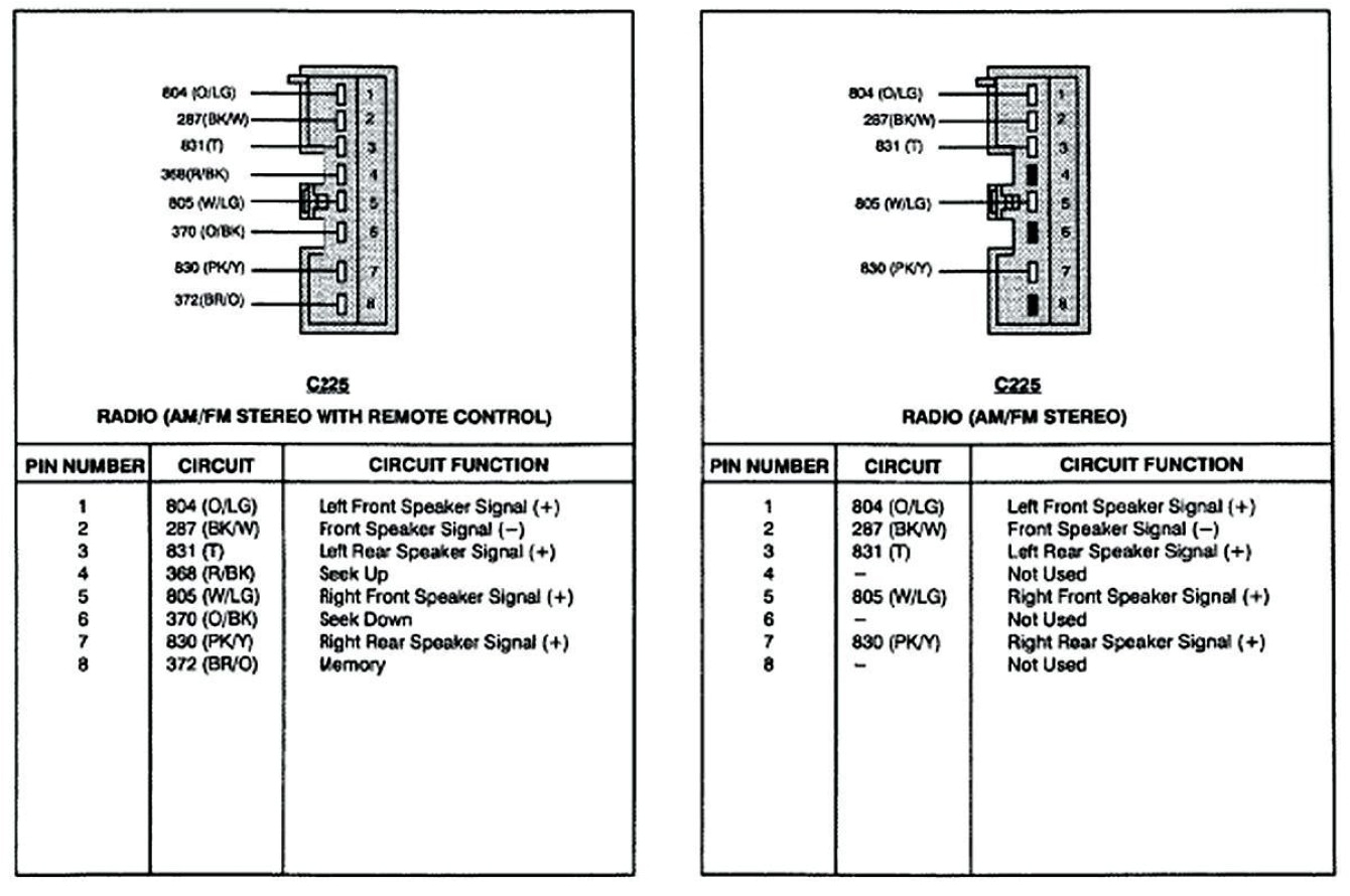 ford contour stereo wiring harness wiring diagram insider 1998 ford contour pcm wiring harness diagram