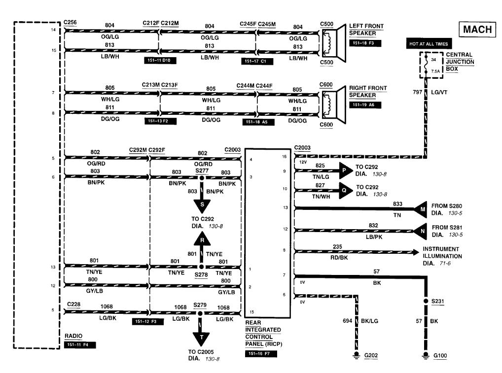 2002 f250 radio wiring wiring diagram schematic 2002 ford f250 wiring diagram 2002 f250 wiring diagram