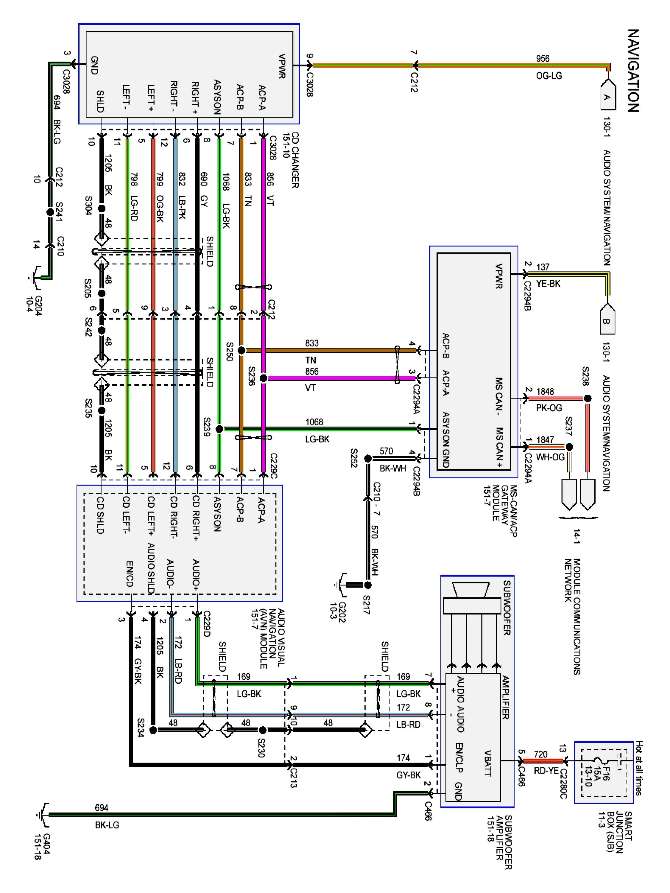ford 7 pin wiring diagram hecho wiring diagram meta 2002 ford focus 7 pin factory wiring harness
