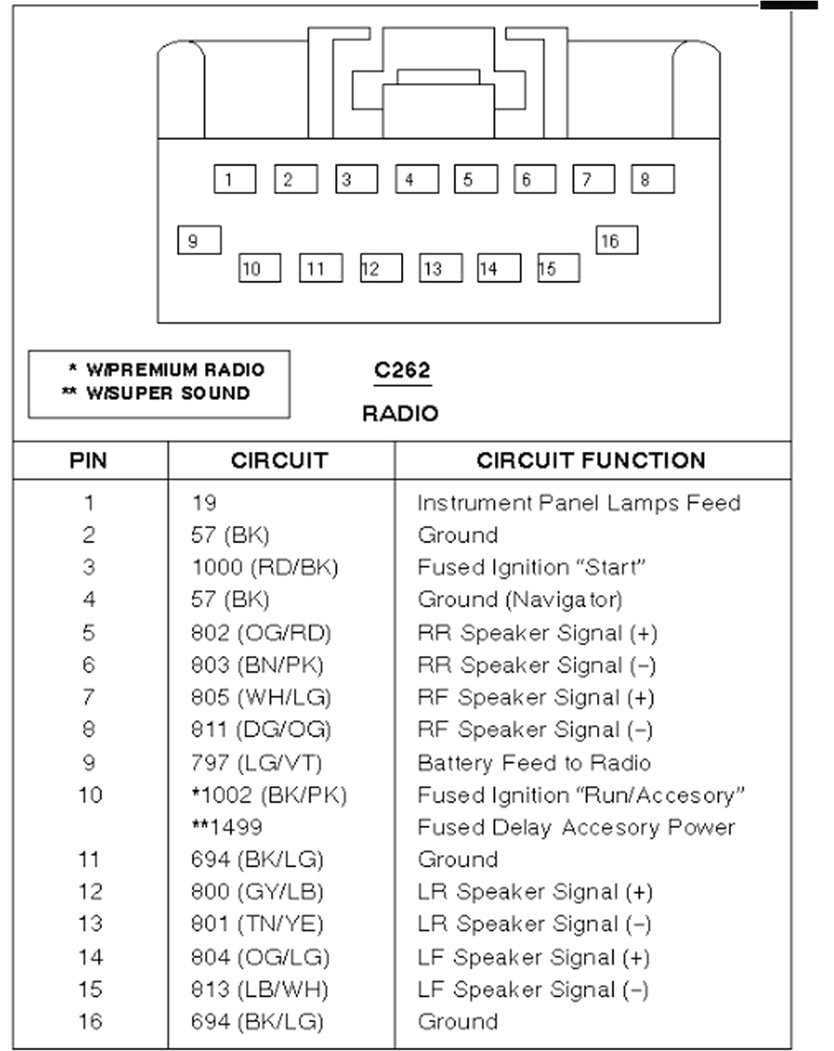 2000 ford radio wiring diagram wiring diagram tags 2000 ford f250 stereo wiring diagram 2000 ford