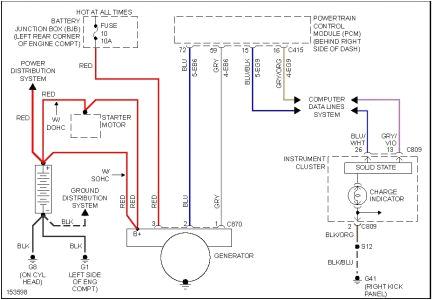 2012 ford focus alternator wiring electrical wiring diagram focus mk2 wiring diagram focus wiring diagram