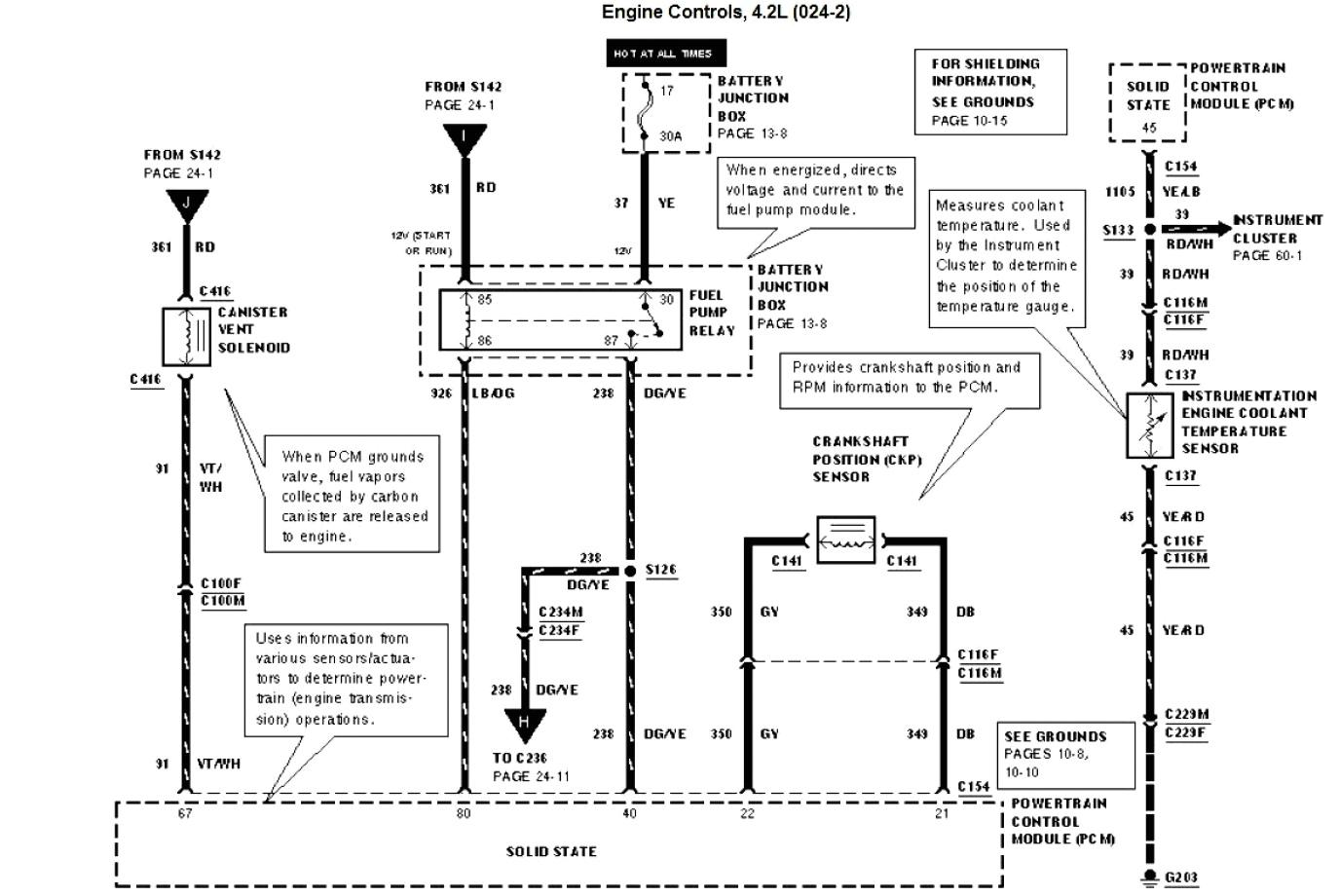 2005 ford focus wiring diagram pdf wiring diagram toolbox 2005 ford focus alternator wiring diagram 2005