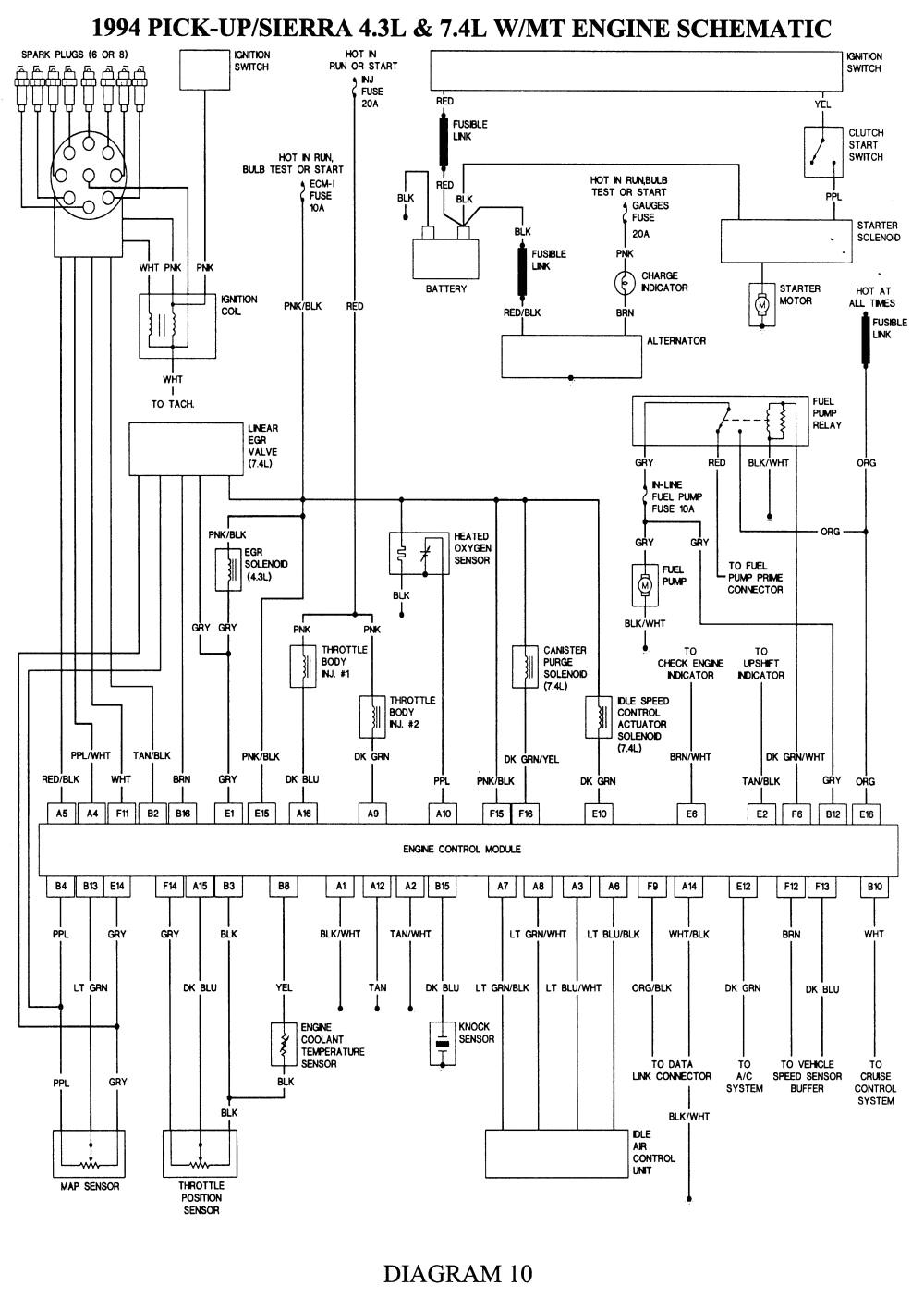 98 gmc sierra trailer wiring wiring diagram show mix 1998 chevy 2500 trailer wiring harness wiring