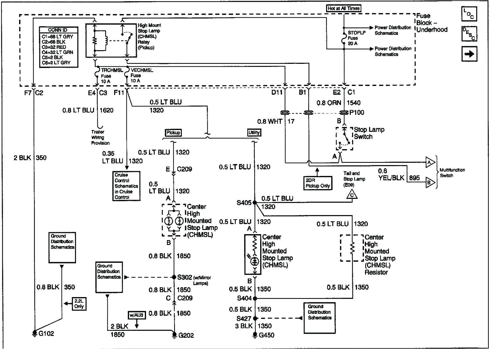 gmc sonoma trailer wiring wiring diagram valgmc sonoma trailer wiring wiring diagram show 2003 gmc sonoma