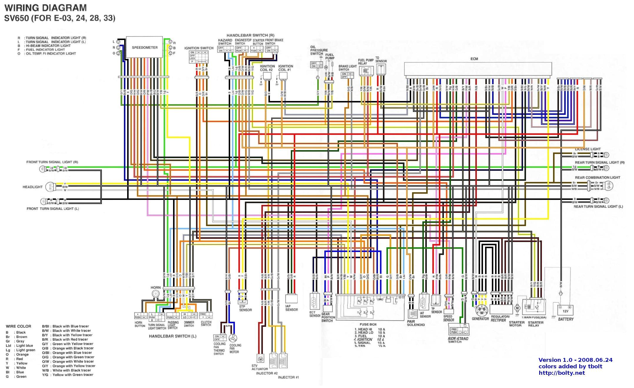 2017 gsxr 1000 wiring diagram  maritime media productions