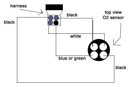 05 honda oxygen sensor wiring wiring diagram mega 2005 accord o2