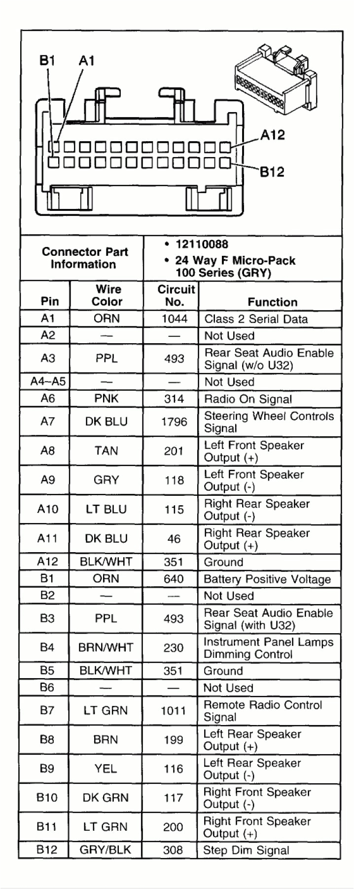 2000 Impala Radio Wiring Diagram 1996 Chevy Impala Radio Wiring Diagram Wiring Diagram Technic