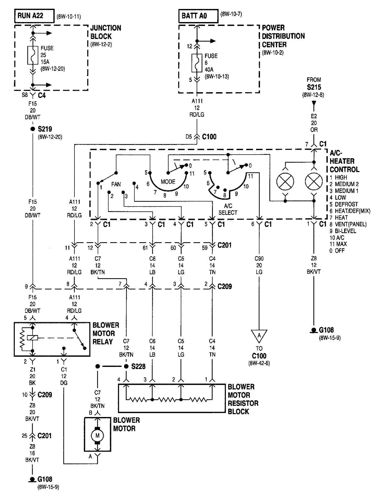 2000 Jeep Cherokee Sport Wiring Diagram 2000 Jeep Pcm Wiring Diagram Wiring Diagram Centre