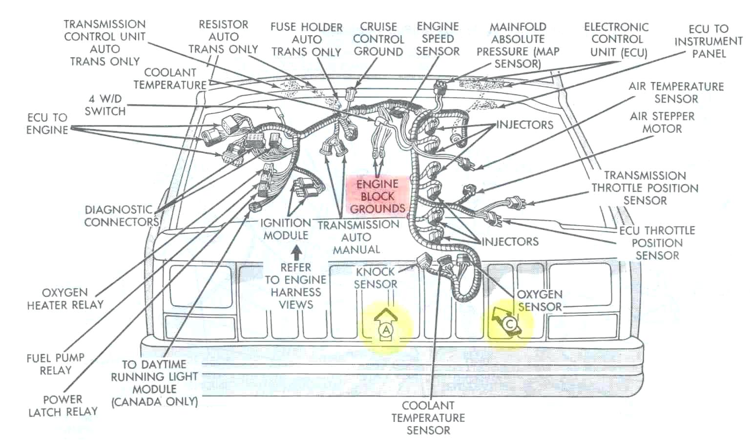 2001 jeep cherokee wiring harness wiring diagram post jeep cherokee trailer wiring harness 2001 jeep wiring