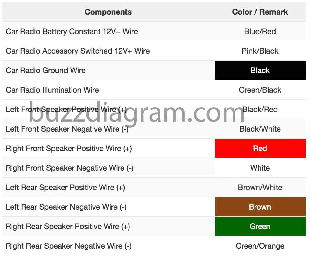 2000 Mazda 626 Stereo Wiring Diagram 1993 Mazda Miata Radio Wiring Diagram Wiring Diagram Paper