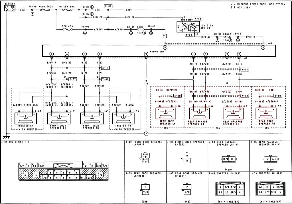 mazda protege radio wiring wiring diagram toolbox2002 mazda wiring diagram blog wiring diagram 98 mazda protege
