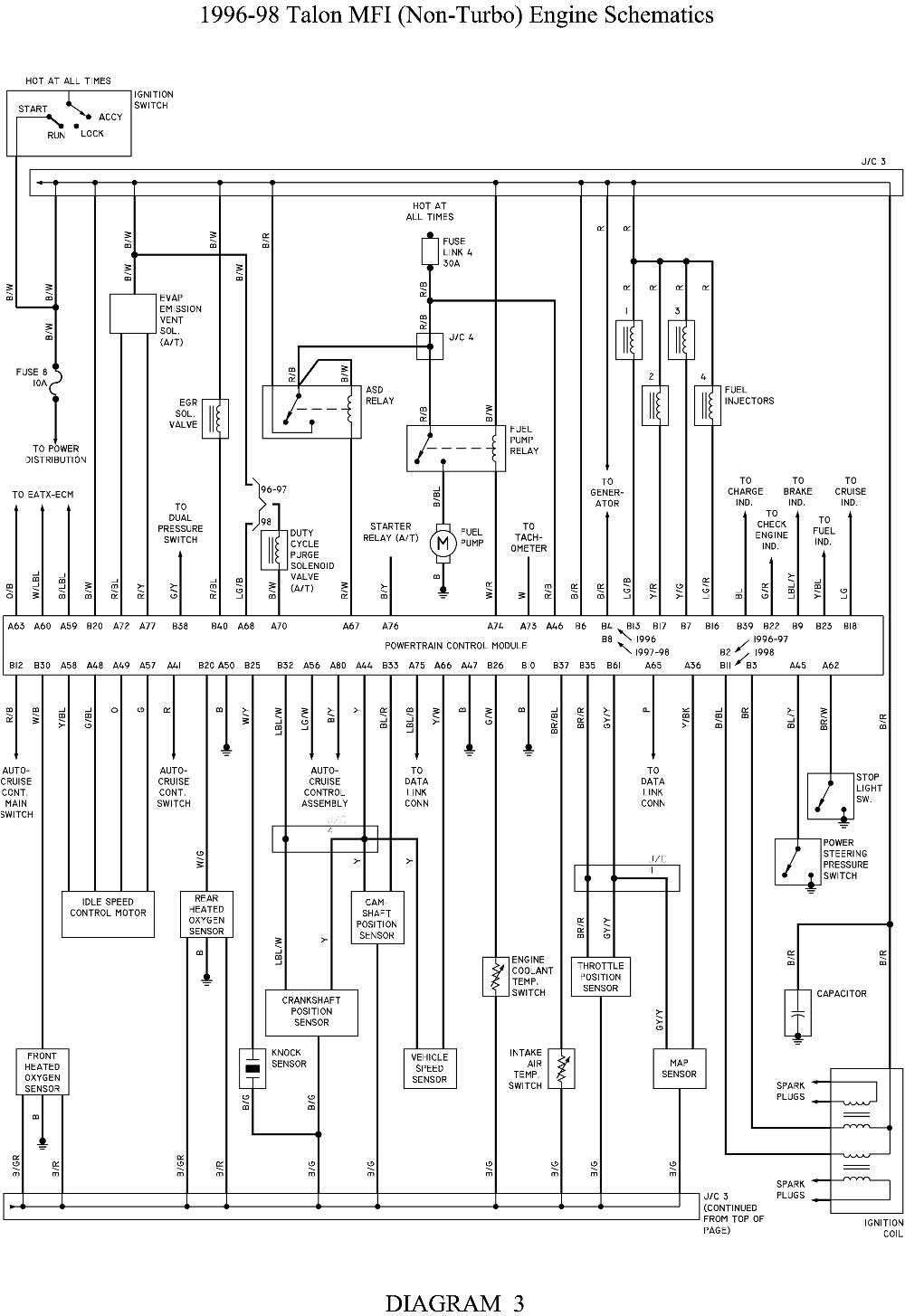 eclipse wiring schematic wiring library wiring harness 94 eclipse wiring diagram wiring diagram schematics eclipse fuel