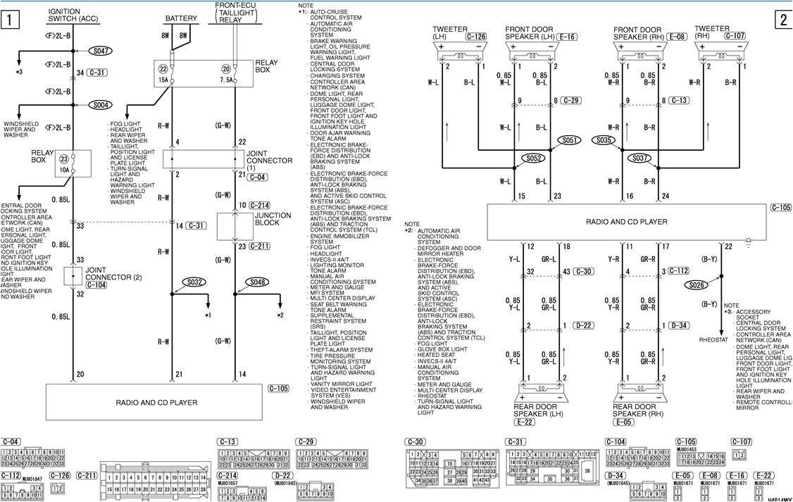 2004 mitsubishi eclipse wiring diagram another blog about wiring rh emmascott co 2002 mitsubishi eclipse wiring