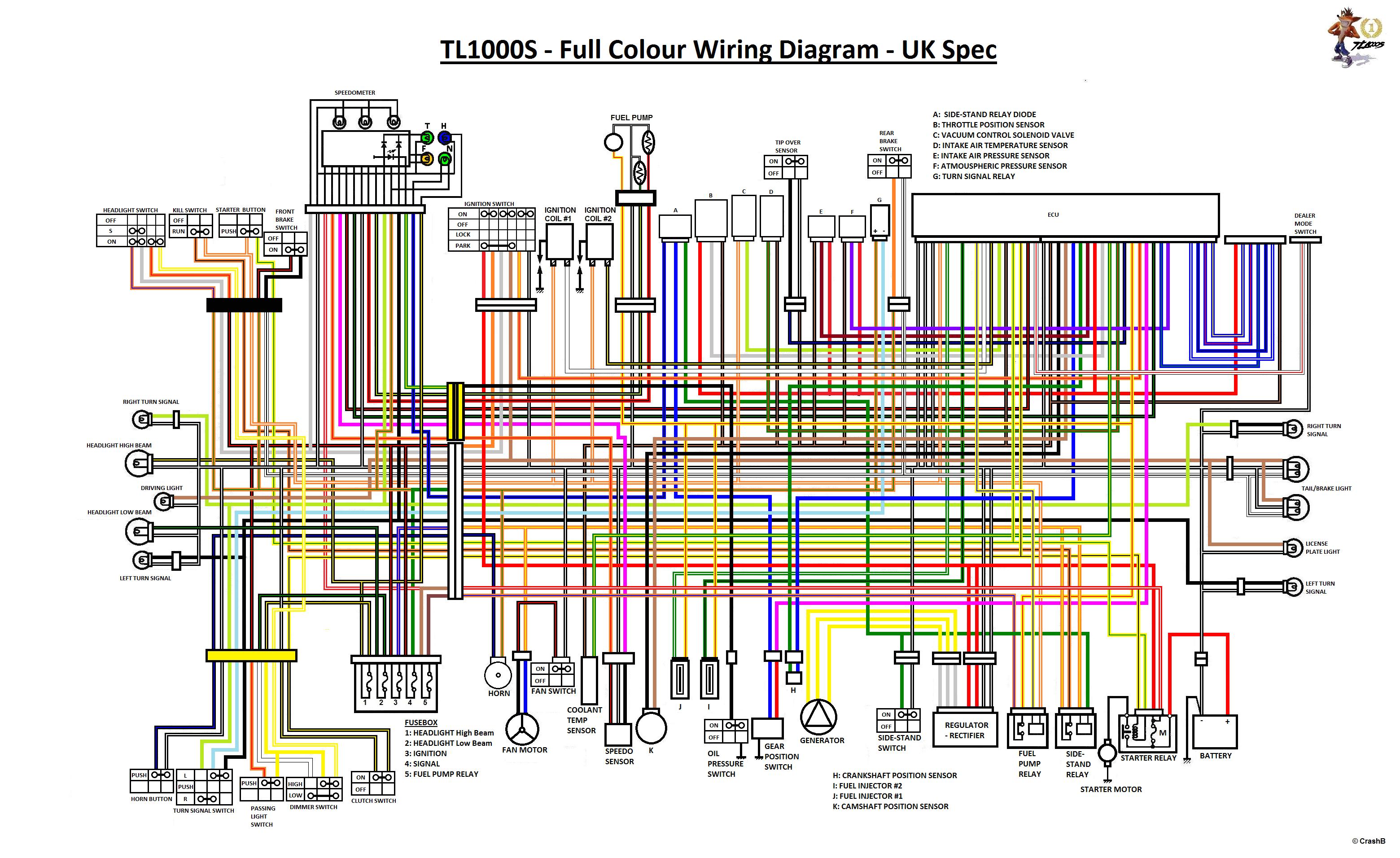 solenoid schematic suzuki sv650 wiring diagram expert