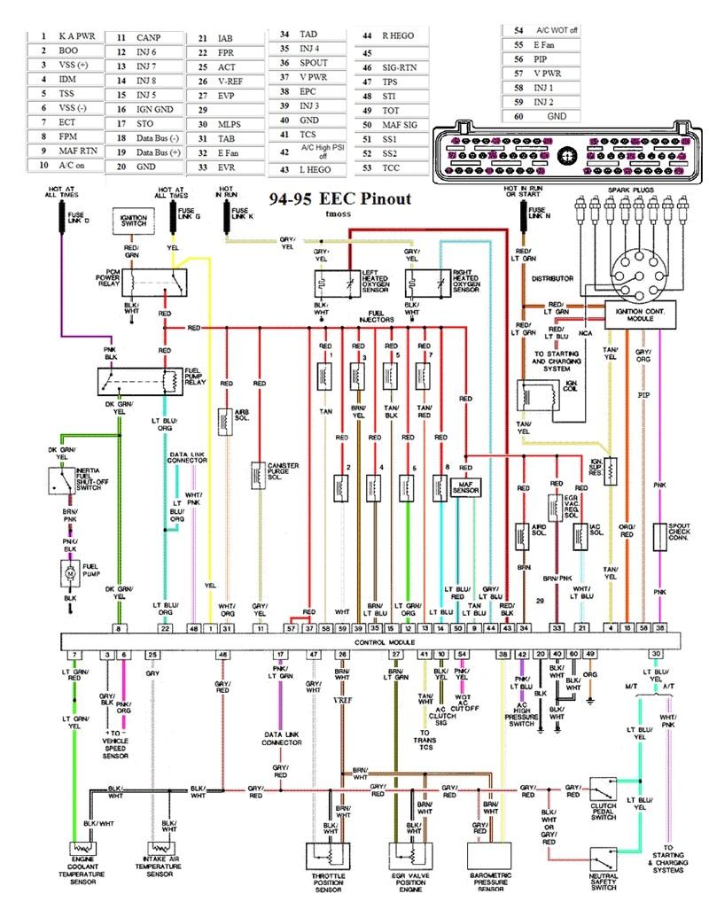 wiring diagram 2000 mustang wiring diagram meta 2000 mustang fuel pump wiring diagram 2000 mustang wire diagram