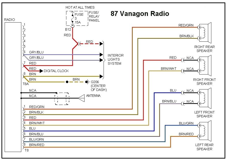 vw wire diagram 2005 wiring diagram list 2005 jetta wiring diagram wiring diagram blog vw wire
